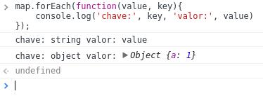 Método de iteração forEach em um objeto Map